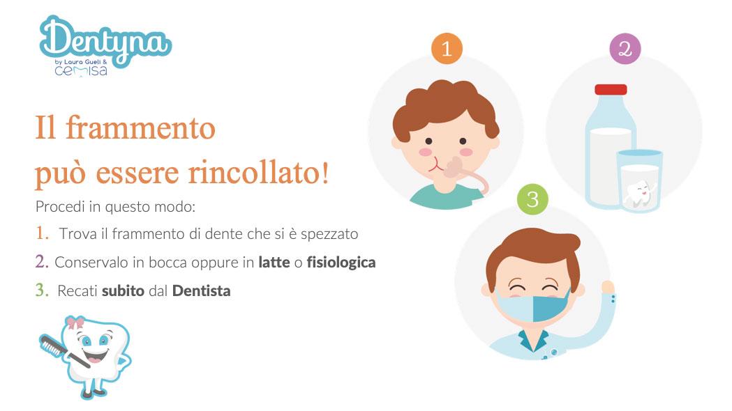 frammento-Studio Cemisa-Centro Medico-Torino